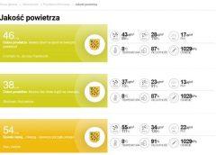 System pomiaru jakości powietrza w Gminie Czempiń